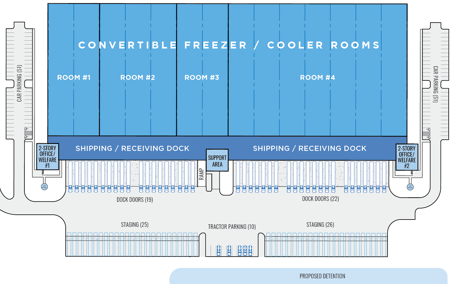 Ti Cold Development - Houston Cold Storage Facility Floorplan Layout